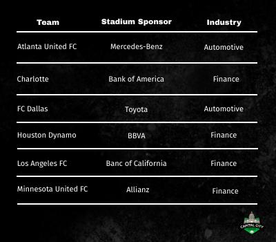 MLS stadium sponsors